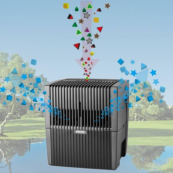 水で空気を洗う加湿&空気清浄機