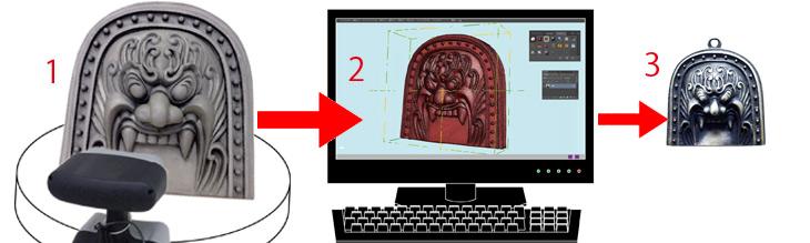 伝統のデザインをハイテク技術でデジタル化に成功
